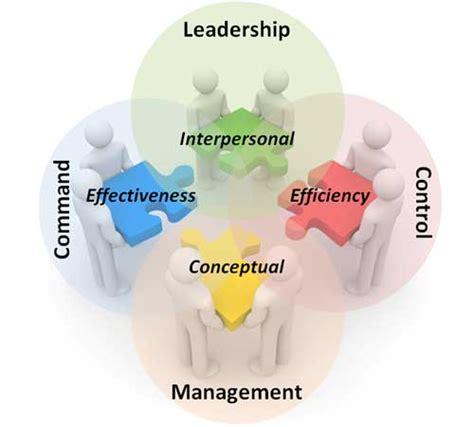 leadership strategy  tactics
