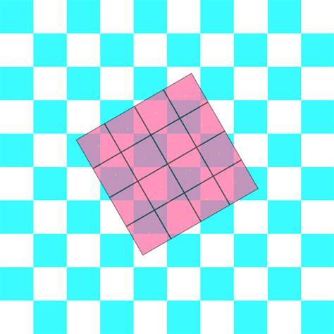 Javascript Rotate Image Javascript How To Rotate Image Canvas Pixel