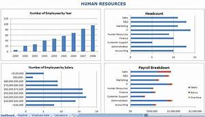 human resources action plan template - hr dashboard excel template hr dashboard