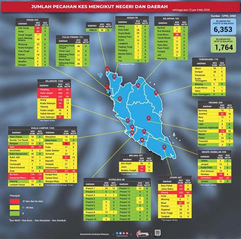 pecahan kes covid   malaysia mengikut negeri  mei  media