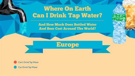 Where On Earth Can You Drink Tap Water?