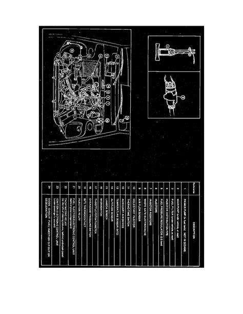Peugeot 505 Wiring Diagram by Wiring Diagram Peugeot 505 Gti Wiring Diagram