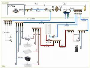 Schema Installation Plomberie Maison : schema plomberie multicouche mieux utiliser son argent ~ Voncanada.com Idées de Décoration