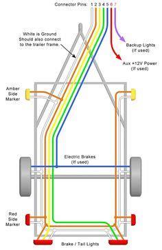 Dot Trailer Wiring Diagram by Schaeffler Bio Hybrid Back View Hybridcycle
