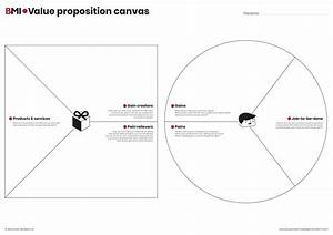 Value Proposition Canvas - Business Models Inc. Know your ...