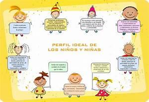 diseños educativos de carpeta pedagógica: DISEÑO DE CARPETA PEDAGÓGICA NIVEL INICIAL
