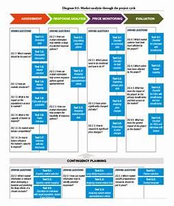 Market Analysis Template - 24+ Free Word, PDF Documents ...