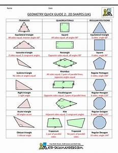 1000  Images About Educational Concepts On Pinterest