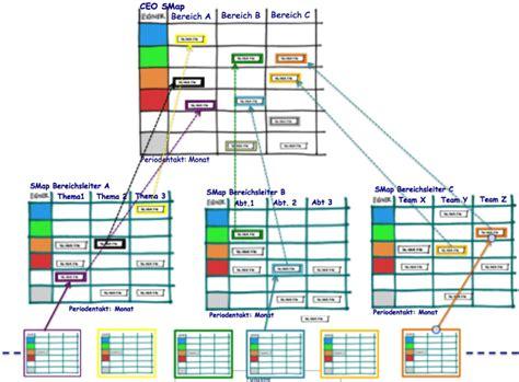 einfache effiziente projektleitung und projekte uebersicht
