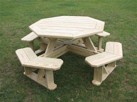 woodworking stand  wordpress blog part