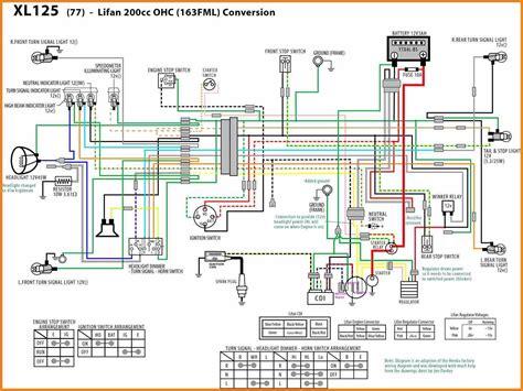 Lifan Pit Bike Wiring Diagram by Lifan 125cc Wiring Repair Manual