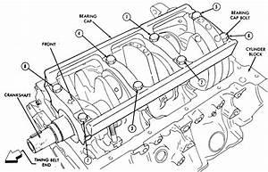 Engine Bearing Diagram : repair guides engine mechanical crankshaft and main ~ A.2002-acura-tl-radio.info Haus und Dekorationen