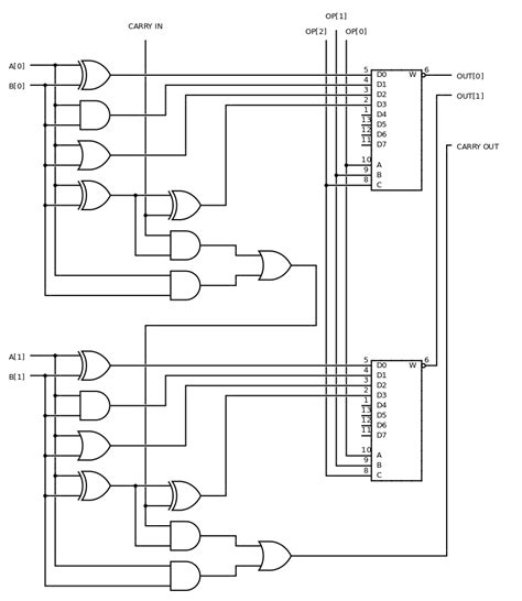 Logic Diagram Of 1 Bit Alu by File 2 Bit Alu Svg Wikimedia Commons