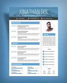free simple resume design template for web graphic designer psd file good resume