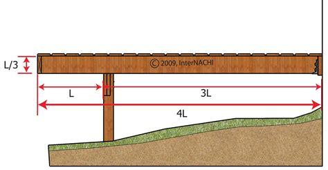 Ikea Mandal Headboard Ebay by 100 Wood Deck Joist Span Tables 100 Floor Joist