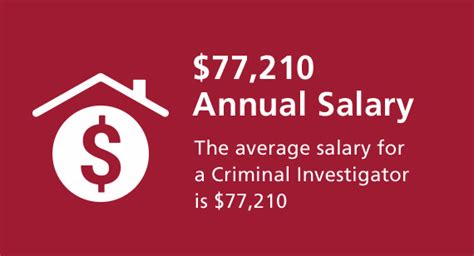 Crime Investigator Salary by Criminal Justice Career And Outlook Sju