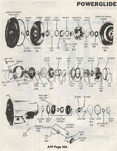 Powerglide Parts