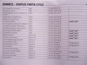 Couple De Serrage : couple de serrage visserie migeons ~ Medecine-chirurgie-esthetiques.com Avis de Voitures