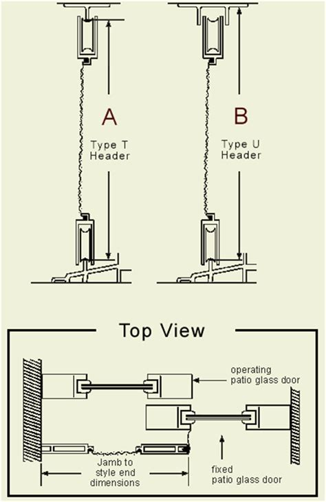 sliding screen door measurement guide sliding screen