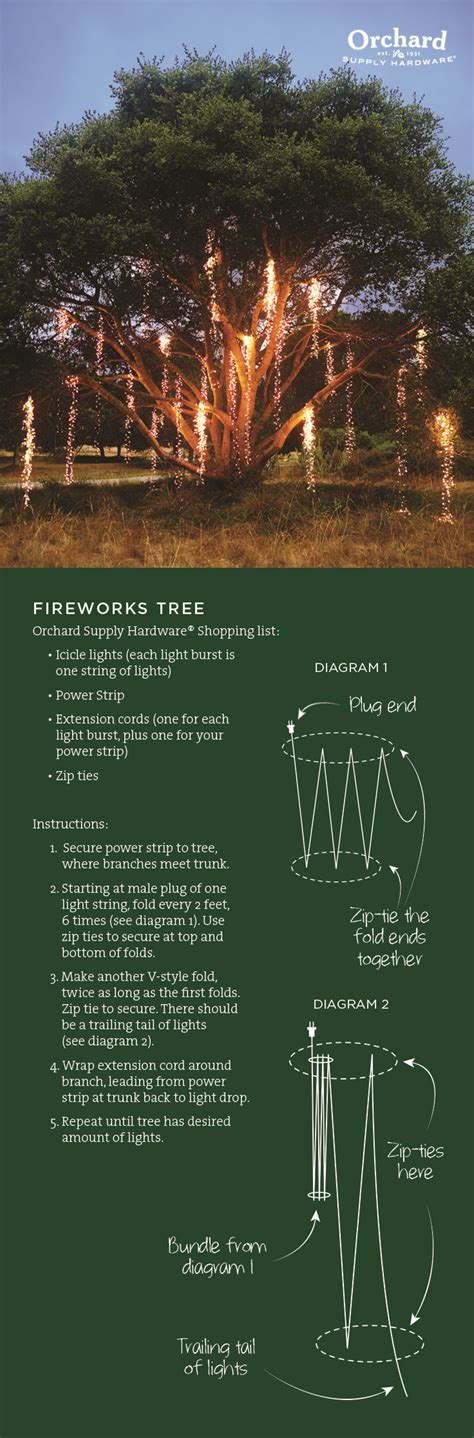 cost of christmas trees at orchard hardware best 10 outdoor tree lighting ideas on outdoor torches solar lights for home and