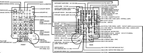 Gmc Fuse Box Diagram Wiring Schematic by 2008 Gmc Acadia Power Window Wiring Diagram Schematics