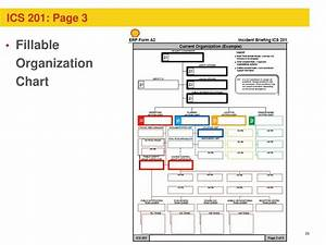 Ppt Incident Command System Ics Integration And Use At