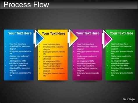 powerpoint templates business process flow