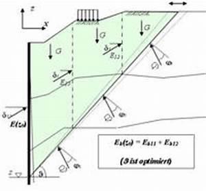 Wasserdruck Berechnen : fides dv partner fides erddruck ~ Themetempest.com Abrechnung