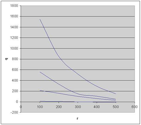 Метод корректного определения плотности теплового