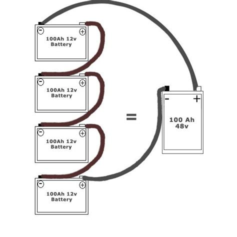 12 Volt Electrical Wiring by 393 Best 12 Volt Electrical Wiring Charging