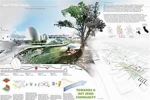 Architecture Diagrams Galleries Architecture Board