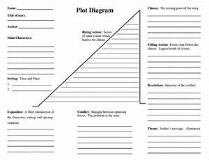 The Best Plot Diagram Template Printable