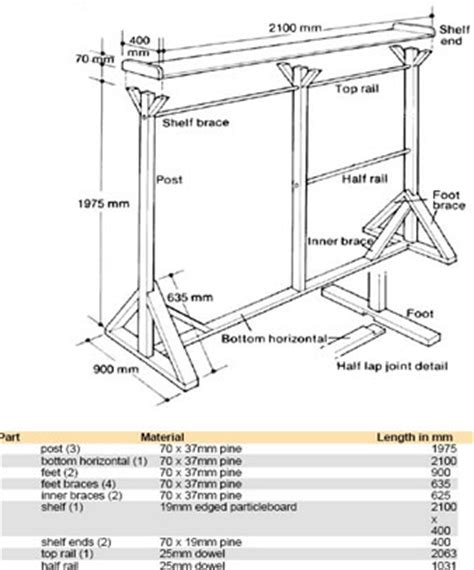 woodworking projects easy diy wood project plans
