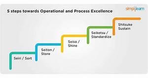 Download Gantt Chart Lean Six Sigma