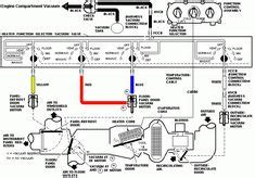 94 Thunderbird Fuse Diagram by 94 Mustang Ignition Wiring Diagram Wiring Diagram For
