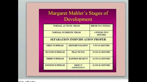 mahlers stages  child development youtube