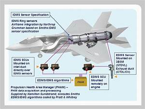 F 35 Lightning Diagrams