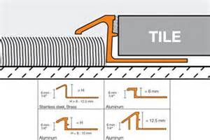 schluter reno tk tile edge protection floor transition profiles