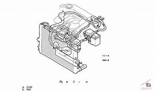 Rover 75 Diesel Cooling System