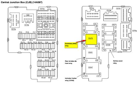 Fl80 Freightliner Wiper Circuit Diagram by 2002 Freightliner Fuse Panel Wiring Diagram And Fuse Box