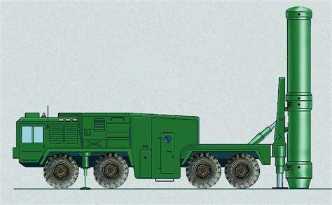 yuzhnoye design bureau who 39 s the secret buyer of 39 s 39 grom 39 tactical