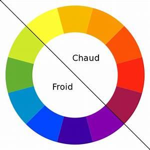 harmonie et signification des couleurs marianne cuko With vert couleur chaude ou froide