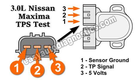 part 1 how to test the throttle position sensor 1996 1999 3 0l maxima