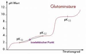 Titration äquivalenzpunkt Berechnen : glutamins ure struktur ver nderungen organische chemie chemieonline forum ~ Themetempest.com Abrechnung