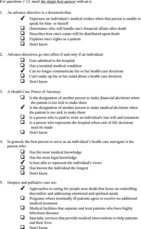 Teaching Advance Care Planning to Medical Students with a