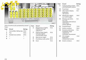 Astra H Fuse Box Diagram
