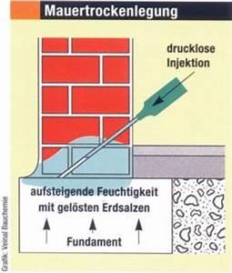 Keller Abdichten Kosten Injektion : feuchtigkeit im mauerwerk feuchtigkeit im mauerwerk ~ Articles-book.com Haus und Dekorationen