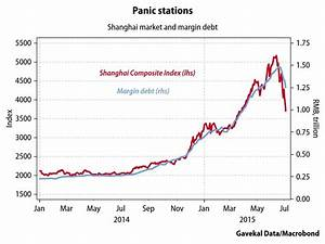 China's stock market plunge and the limits of control ...