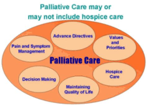 palliative care treatment program colorado uchealth