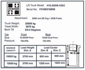 Hyster Forklift Serial Number Guide